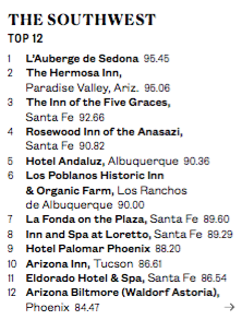 Condé Nast's list of the top 12 hotels in the Southwest